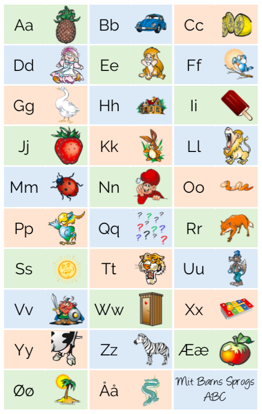 ABC tavle til børn