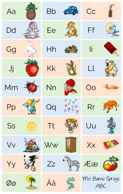Bogstaver til førskolebørn