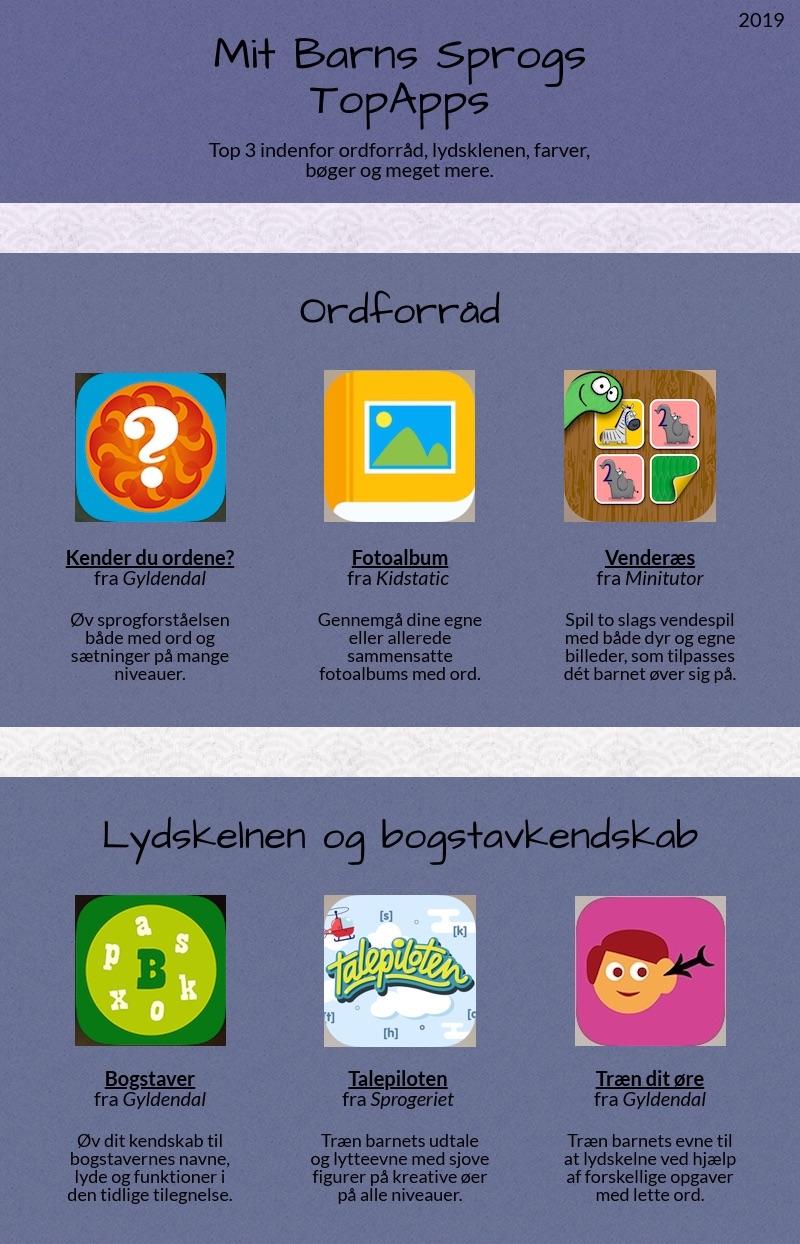 Anbefalede apps til børn